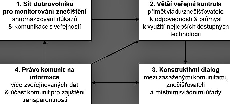 Thajsko diagram CJ JPEG
